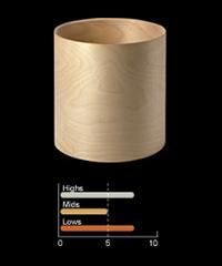 legno batteria: Betulla