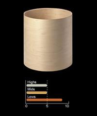 legno batteria: Acero